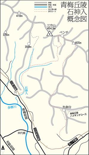 Ishigamiiri