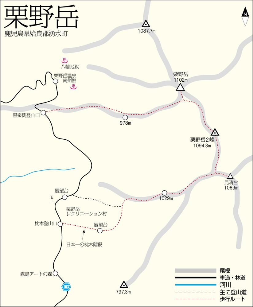 Kurino